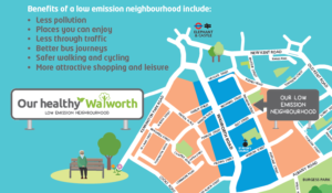 Our Healthy Walworth Low Emission Neighbourhood